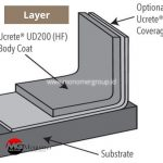 lapisan epoxy ucrete